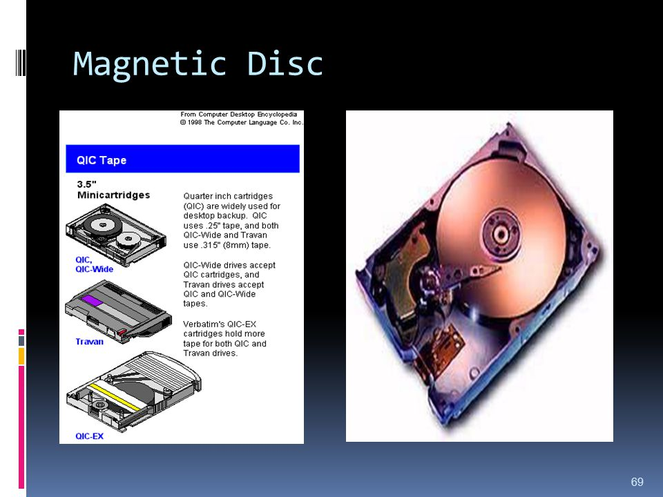 Magnetic Disc 69