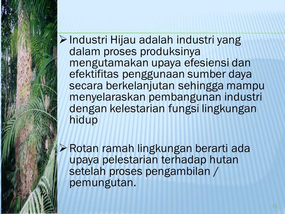  Industri Hijau adalah industri yang dalam proses produksinya mengutamakan upaya efesiensi dan efektifitas penggunaan sumber daya secara berkelanjuta