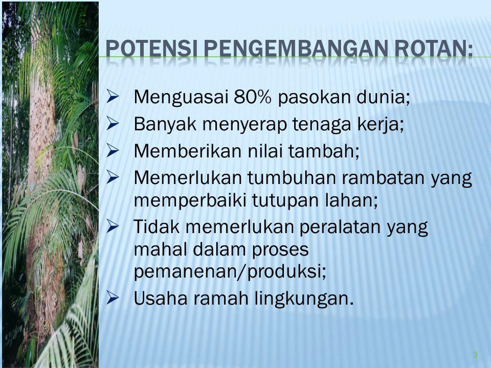  Menguasai 80% pasokan dunia;  Banyak menyerap tenaga kerja;  Memberikan nilai tambah;  Memerlukan tumbuhan rambatan yang memperbaiki tutupan laha