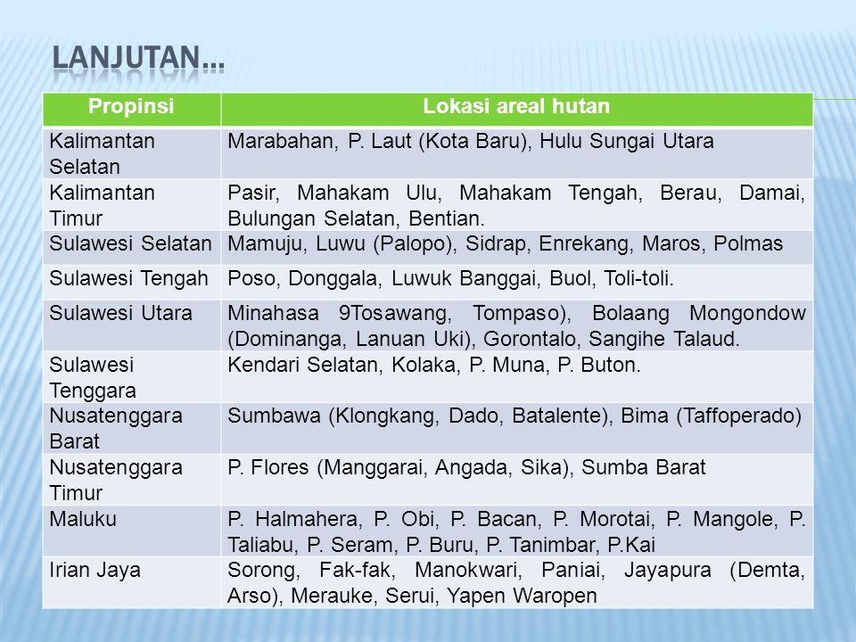 PropinsiLokasi areal hutan Kalimantan Selatan Marabahan, P. Laut (Kota Baru), Hulu Sungai Utara Kalimantan Timur Pasir, Mahakam Ulu, Mahakam Tengah, B