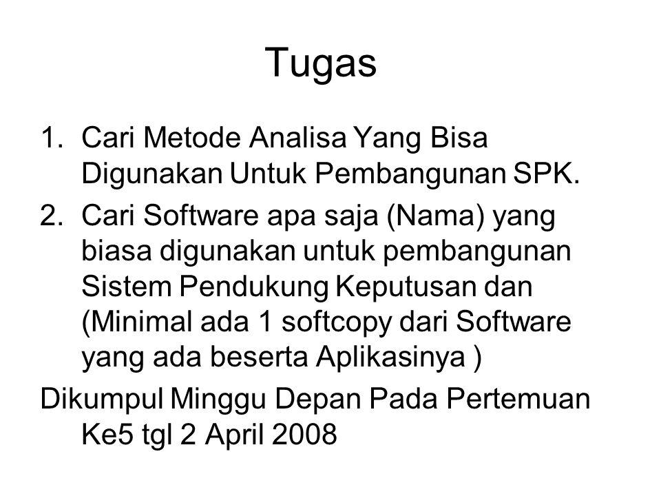 Tugas 1.Cari Metode Analisa Yang Bisa Digunakan Untuk Pembangunan SPK. 2.Cari Software apa saja (Nama) yang biasa digunakan untuk pembangunan Sistem P