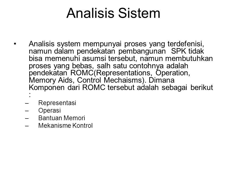 Analisis Sistem Analisis system mempunyai proses yang terdefenisi, namun dalam pendekatan pembangunan SPK tidak bisa memenuhi asumsi tersebut, namun m