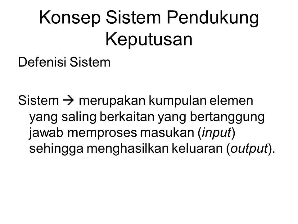 Konsep Sistem Pendukung Keputusan Defenisi Sistem Sistem  merupakan kumpulan elemen yang saling berkaitan yang bertanggung jawab memproses masukan (i