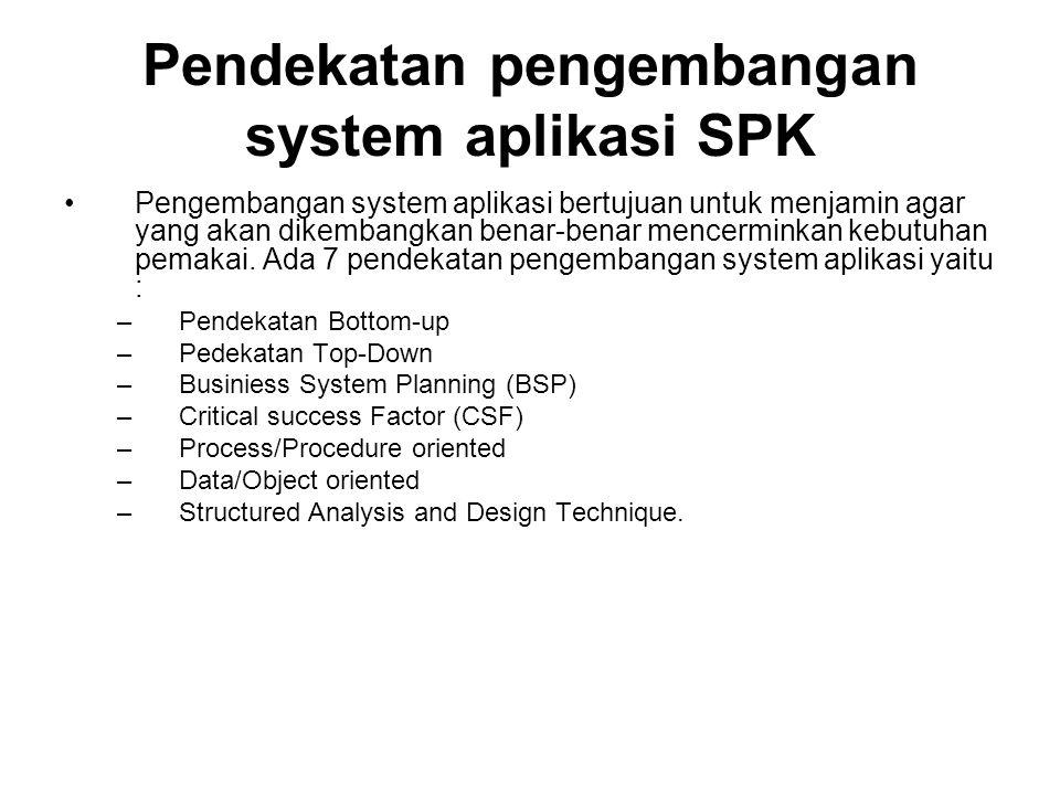 Pendekatan pengembangan system aplikasi SPK Pengembangan system aplikasi bertujuan untuk menjamin agar yang akan dikembangkan benar-benar mencerminkan