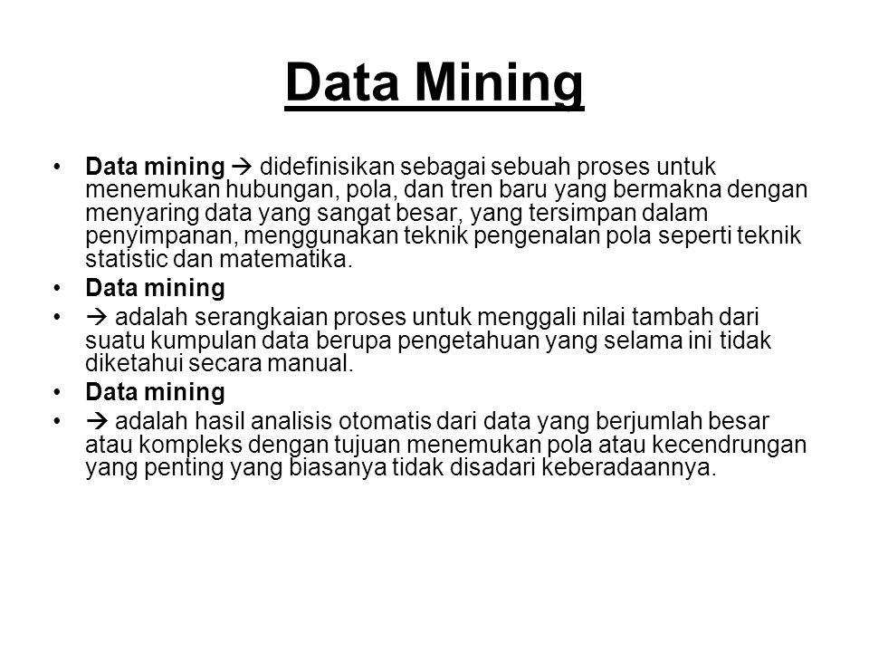 Data Mining Data mining  didefinisikan sebagai sebuah proses untuk menemukan hubungan, pola, dan tren baru yang bermakna dengan menyaring data yang s