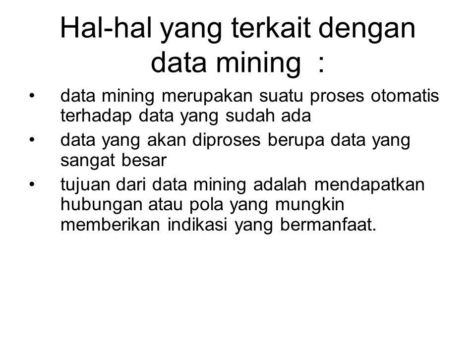 Hal-hal yang terkait dengan data mining : data mining merupakan suatu proses otomatis terhadap data yang sudah ada data yang akan diproses berupa data