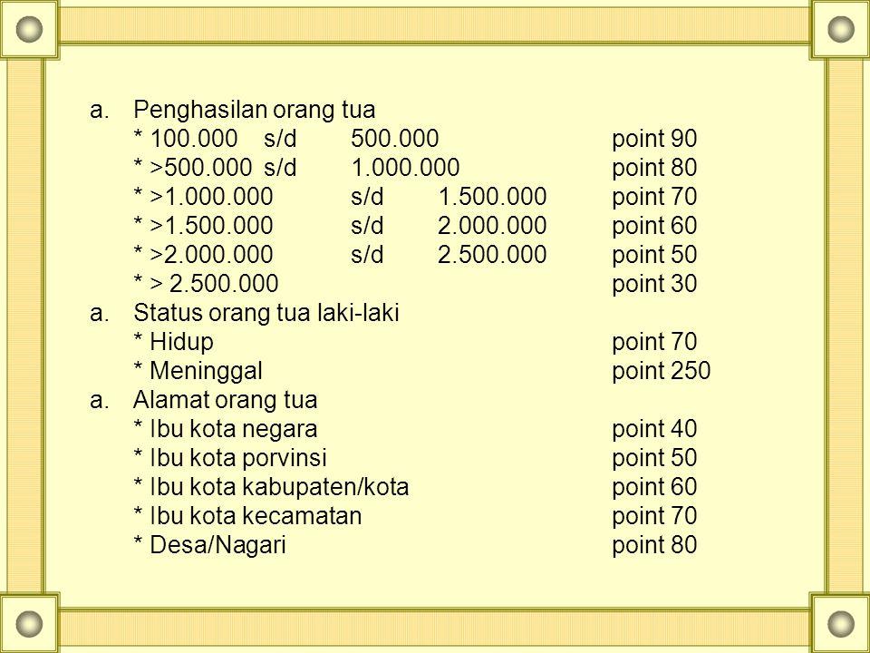 a.Penghasilan orang tua * 100.000s/d500.000point 90 * >500.000s/d1.000.000point 80 * >1.000.000s/d1.500.000point 70 * >1.500.000s/d2.000.000point 60 *