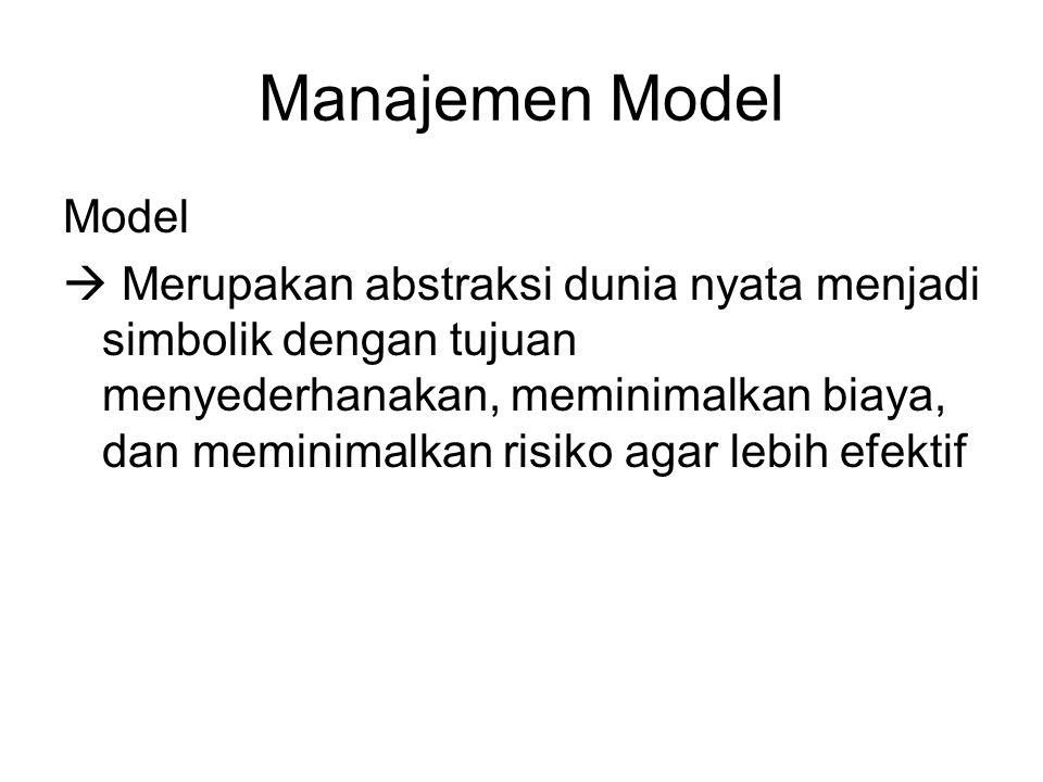Manajemen Model Model  Merupakan abstraksi dunia nyata menjadi simbolik dengan tujuan menyederhanakan, meminimalkan biaya, dan meminimalkan risiko ag