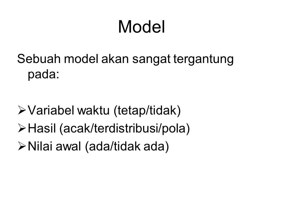 Model Sebuah model akan sangat tergantung pada:  Variabel waktu (tetap/tidak)  Hasil (acak/terdistribusi/pola)  Nilai awal (ada/tidak ada)