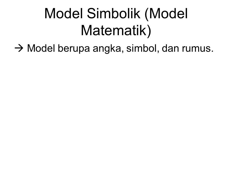 Model Simbolik (Model Matematik)  Model berupa angka, simbol, dan rumus.