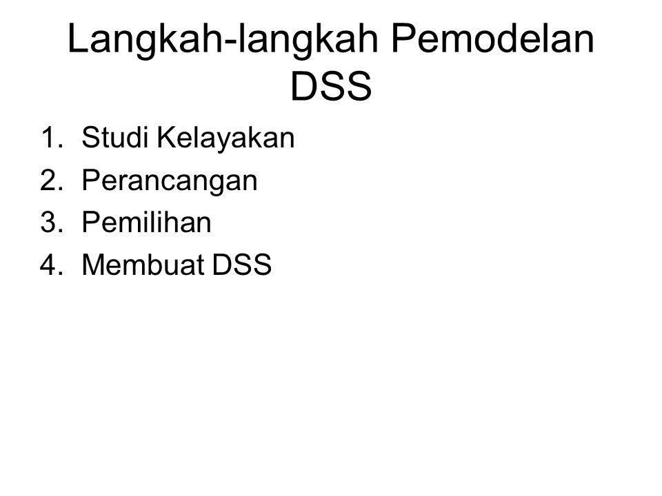 Langkah-langkah Pemodelan DSS 1.Studi Kelayakan 2.Perancangan 3.Pemilihan 4.Membuat DSS