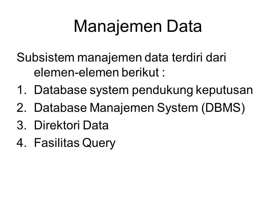 Manajemen Data Subsistem manajemen data terdiri dari elemen-elemen berikut : 1.Database system pendukung keputusan 2.Database Manajemen System (DBMS)