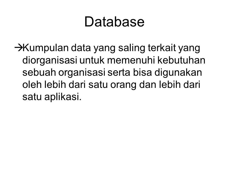 Database  Kumpulan data yang saling terkait yang diorganisasi untuk memenuhi kebutuhan sebuah organisasi serta bisa digunakan oleh lebih dari satu or
