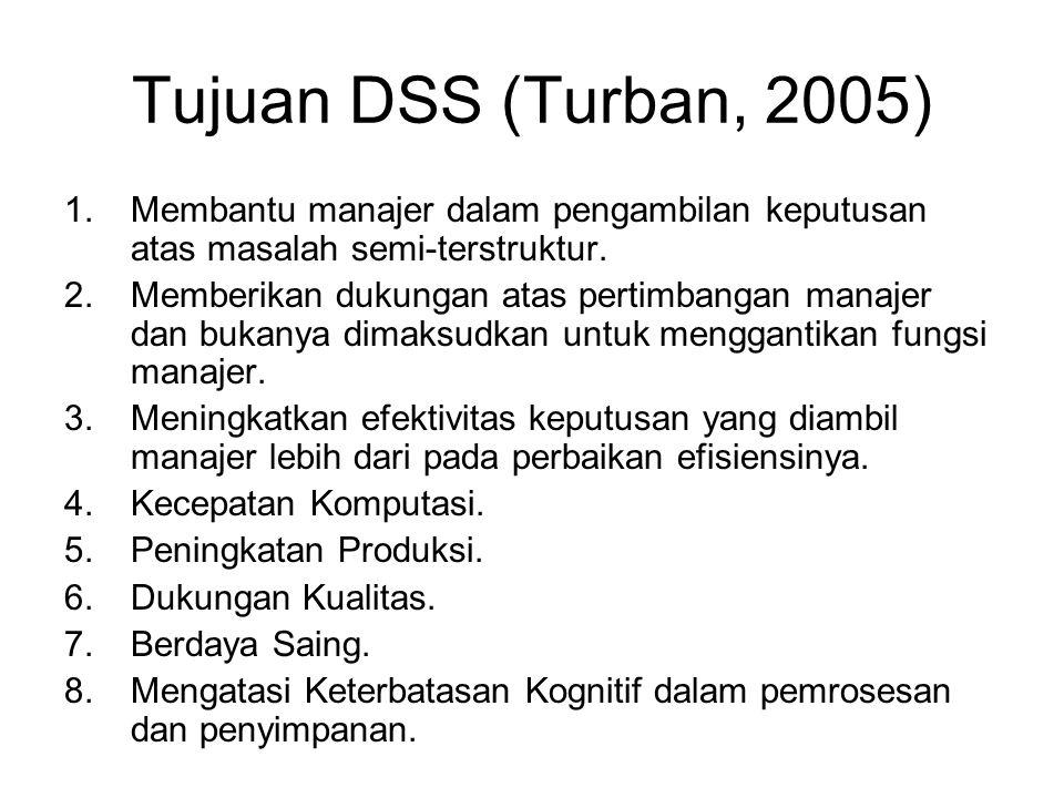 Tujuan DSS (Turban, 2005) 1.Membantu manajer dalam pengambilan keputusan atas masalah semi-terstruktur. 2.Memberikan dukungan atas pertimbangan manaje