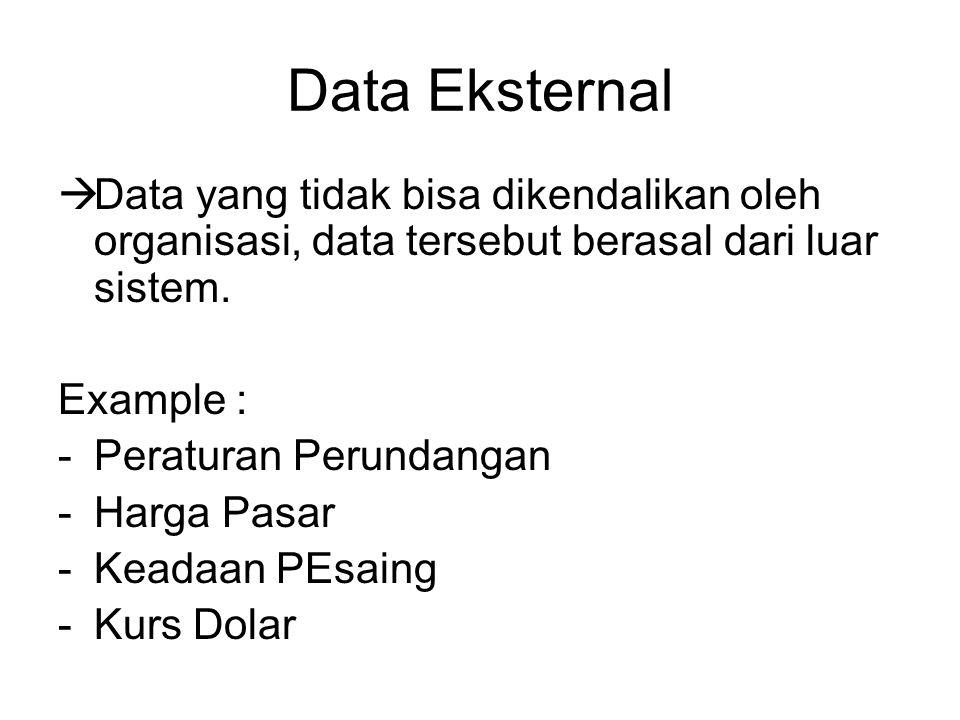 Data Eksternal  Data yang tidak bisa dikendalikan oleh organisasi, data tersebut berasal dari luar sistem. Example : -Peraturan Perundangan -Harga Pa