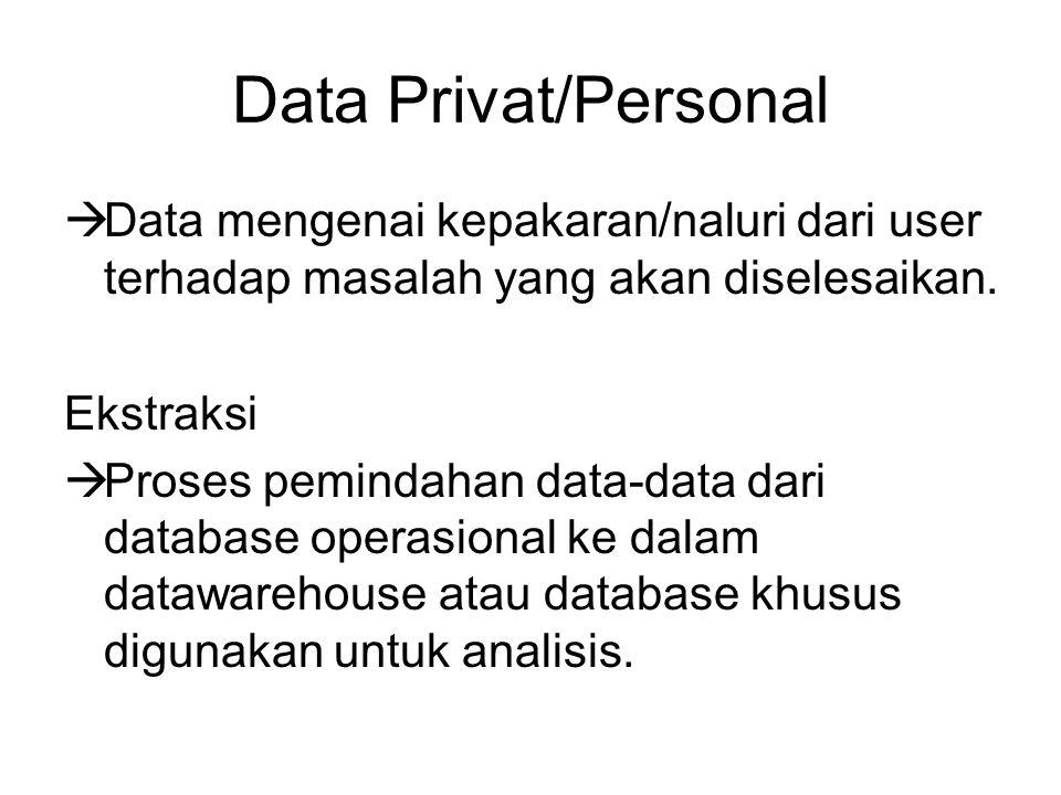 Data Privat/Personal  Data mengenai kepakaran/naluri dari user terhadap masalah yang akan diselesaikan. Ekstraksi  Proses pemindahan data-data dari