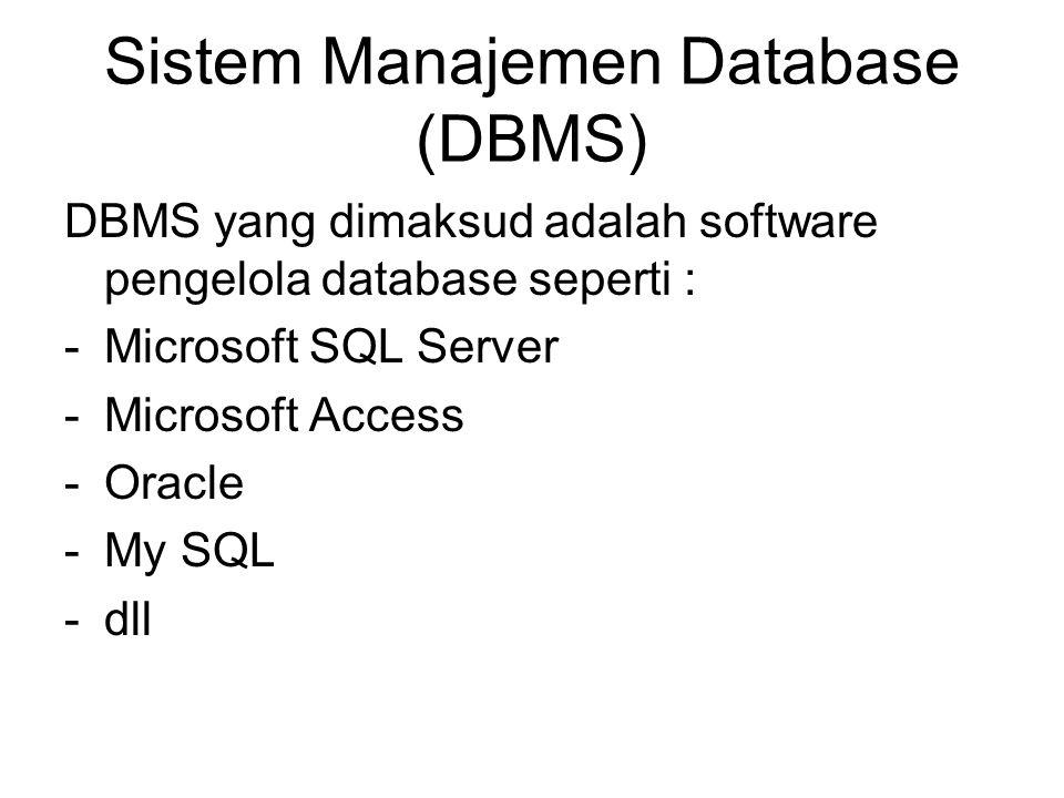 Sistem Manajemen Database (DBMS) DBMS yang dimaksud adalah software pengelola database seperti : -Microsoft SQL Server -Microsoft Access -Oracle -My S