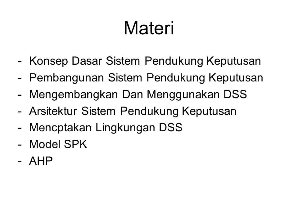 Materi -Konsep Dasar Sistem Pendukung Keputusan -Pembangunan Sistem Pendukung Keputusan -Mengembangkan Dan Menggunakan DSS -Arsitektur Sistem Pendukun