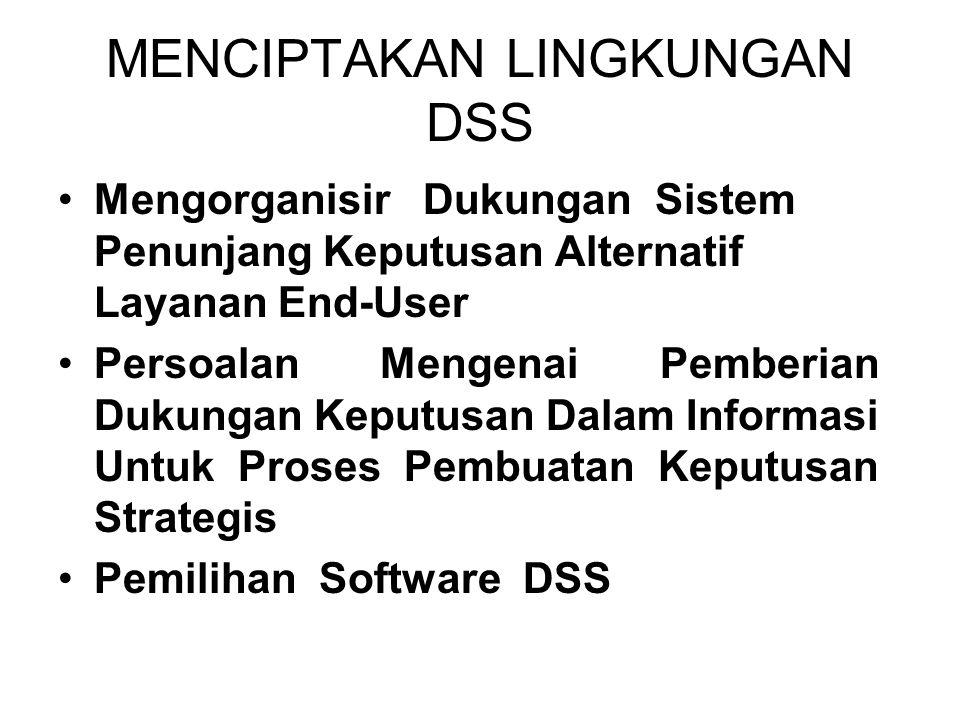 MENCIPTAKAN LINGKUNGAN DSS Mengorganisir Dukungan Sistem Penunjang Keputusan Alternatif Layanan End-User Persoalan Mengenai Pemberian Dukungan Keputus