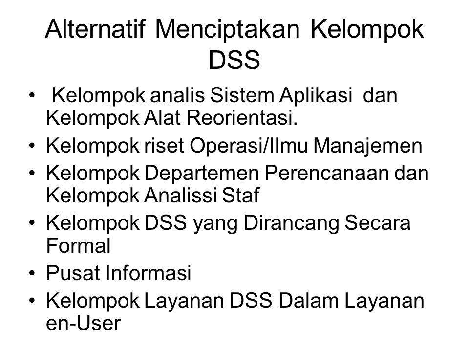Alternatif Menciptakan Kelompok DSS Kelompok analis Sistem Aplikasi dan Kelompok Alat Reorientasi. Kelompok riset Operasi/Ilmu Manajemen Kelompok Depa