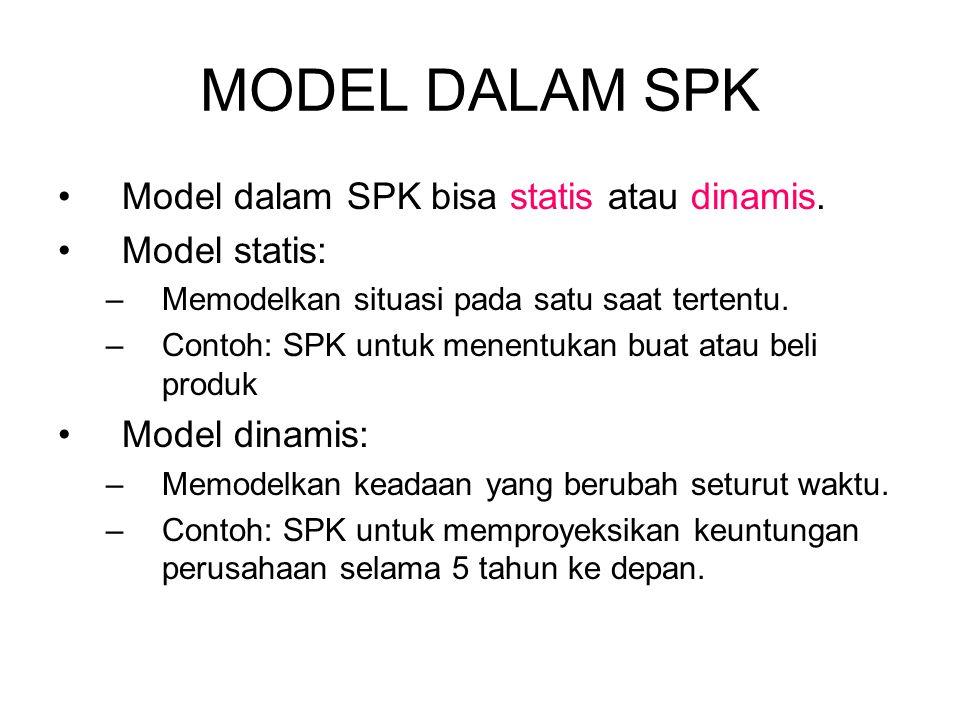 MODEL DALAM SPK Model dalam SPK bisa statis atau dinamis. Model statis: –Memodelkan situasi pada satu saat tertentu. –Contoh: SPK untuk menentukan bua