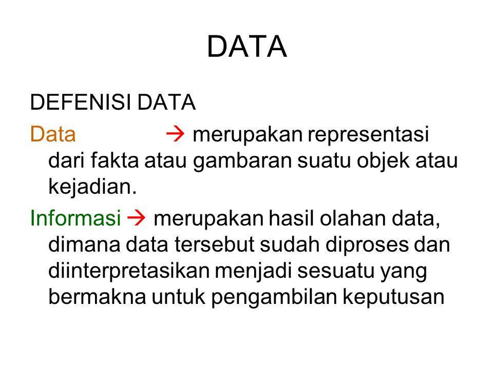 DATA DEFENISI DATA Data  merupakan representasi dari fakta atau gambaran suatu objek atau kejadian. Informasi  merupakan hasil olahan data, dimana d
