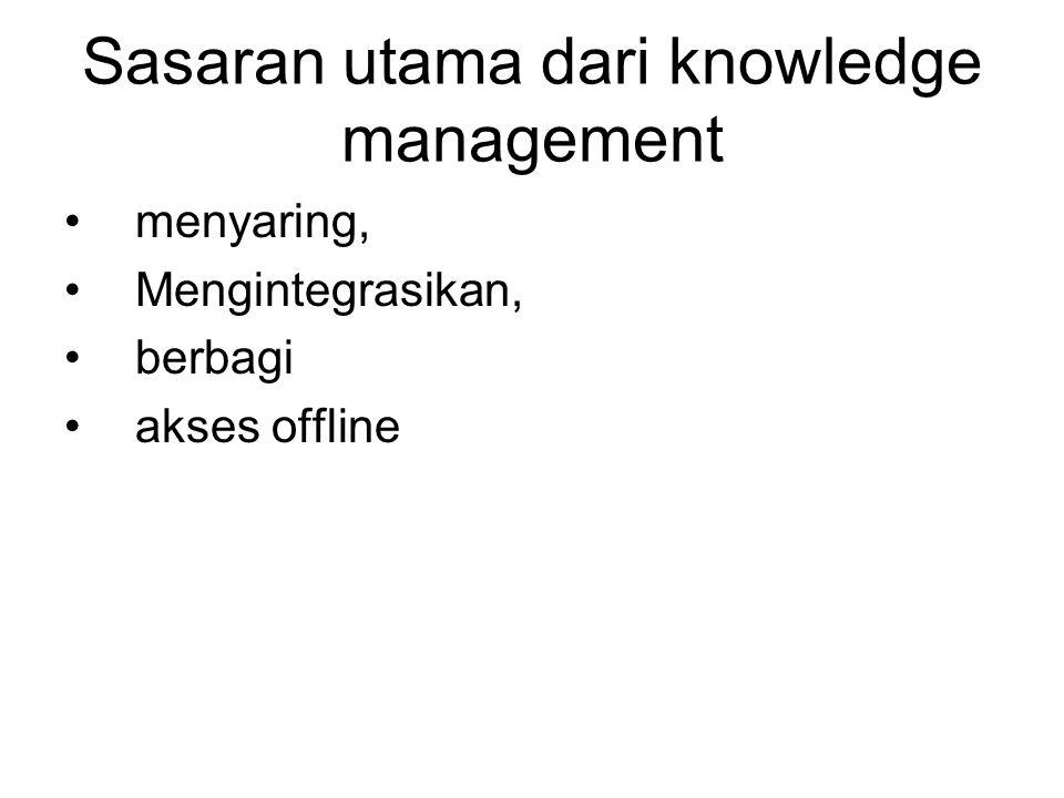 Sasaran utama dari knowledge management menyaring, Mengintegrasikan, berbagi akses offline