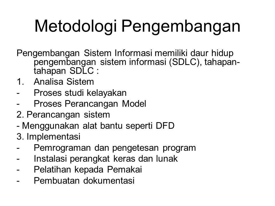 Metodologi Pengembangan Pengembangan Sistem Informasi memiliki daur hidup pengembangan sistem informasi (SDLC), tahapan- tahapan SDLC : 1.Analisa Sist