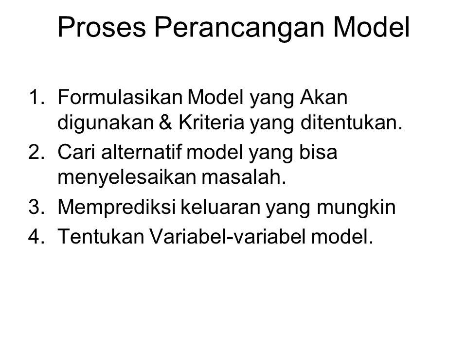 Proses Perancangan Model 1.Formulasikan Model yang Akan digunakan & Kriteria yang ditentukan. 2.Cari alternatif model yang bisa menyelesaikan masalah.
