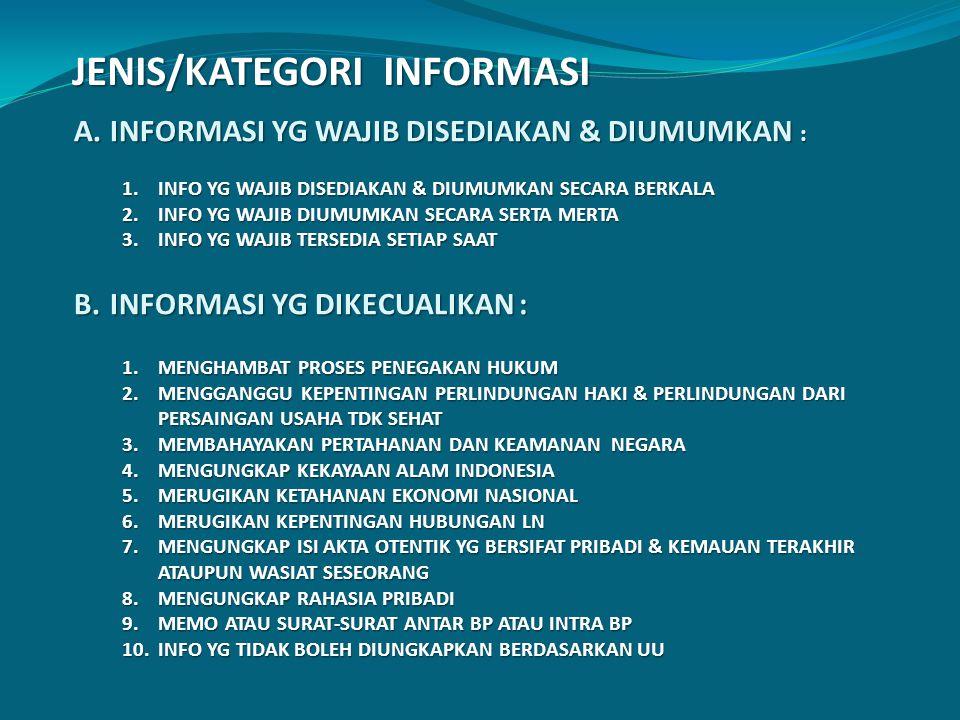 Jenis-jenis Informasi Publik 1.Informasi yang wajib disediakan dan diumumkan secara berkala; 2.Informasi yang wajib diumumkan secara serta merta; 3.Informasi yang wajib tersedia setiap saat; 4.Informasi yang dikecualikan;
