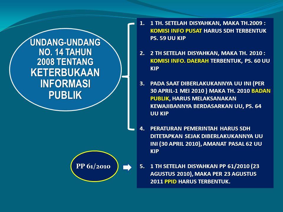 PROSEDUR PENGELOLAAN INFORMASI PUBLIK PEKAN BARU 14/10/2011