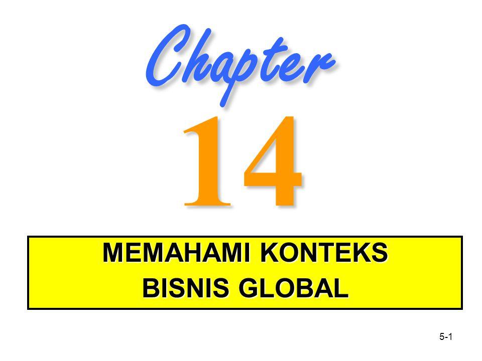 5-1 Chapter 14 MEMAHAMI KONTEKS BISNIS GLOBAL