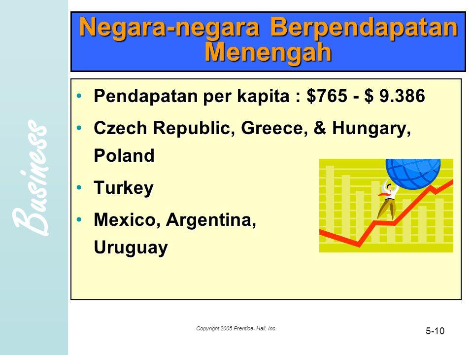 Business Copyright 2005 Prentice- Hall, Inc. 5-10 Pendapatan per kapita : $765 - $ 9.386Pendapatan per kapita : $765 - $ 9.386 Czech Republic, Greece,