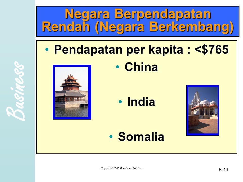 Business Copyright 2005 Prentice- Hall, Inc. 5-11 Pendapatan per kapita : <$765Pendapatan per kapita : <$765 ChinaChina IndiaIndia SomaliaSomalia Nega