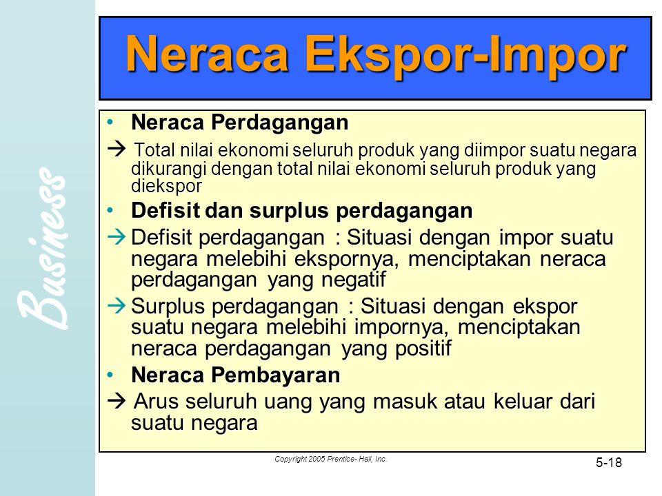 Business Copyright 2005 Prentice- Hall, Inc. 5-18 Neraca Ekspor-Impor Neraca PerdaganganNeraca Perdagangan  Total nilai ekonomi seluruh produk yang d