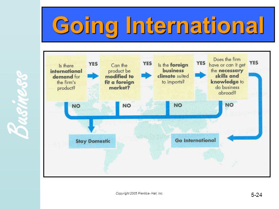 Business Copyright 2005 Prentice- Hall, Inc. 5-24 Going International
