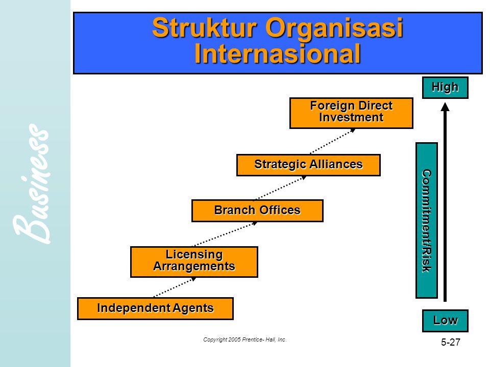 Business Copyright 2005 Prentice- Hall, Inc. 5-27 Struktur Organisasi Internasional Independent Agents Licensing Arrangements Branch Offices Strategic