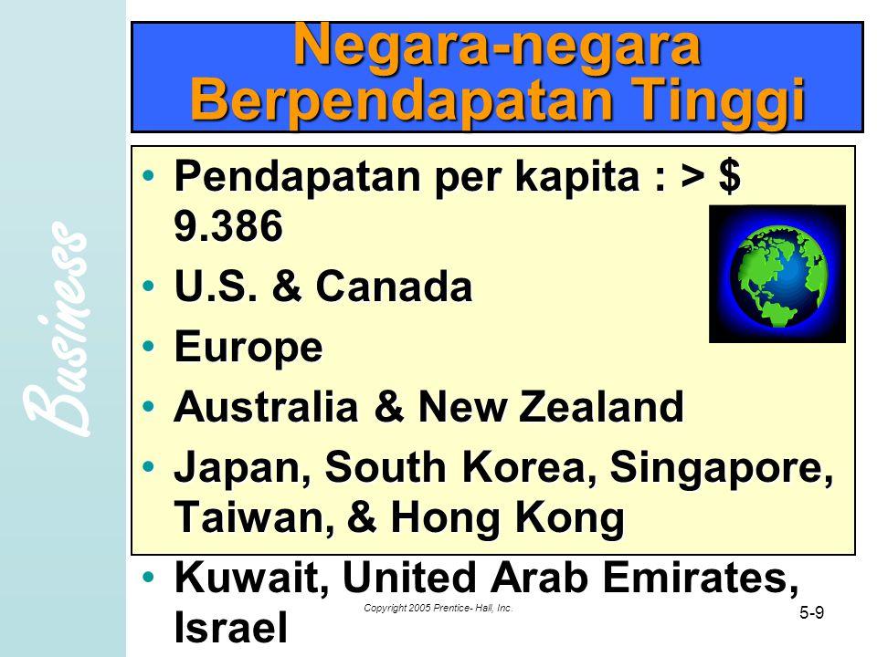 Business Copyright 2005 Prentice- Hall, Inc. 5-9 Negara-negara Berpendapatan Tinggi Pendapatan per kapita : > $ 9.386Pendapatan per kapita : > $ 9.386