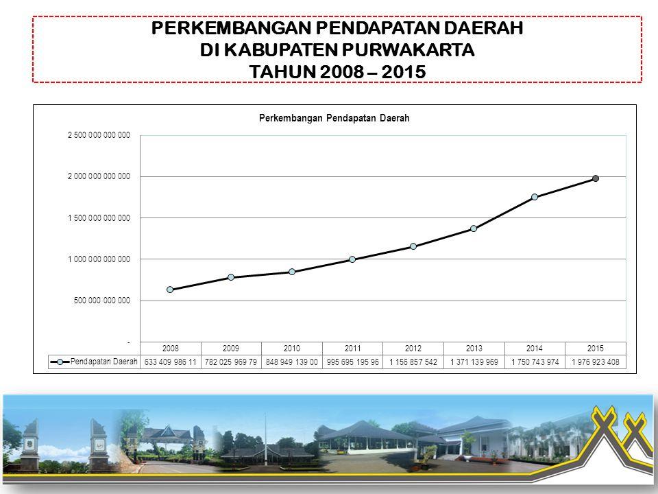 PERKEMBANGAN PENDAPATAN DAERAH DI KABUPATEN PURWAKARTA TAHUN 2008 – 2015
