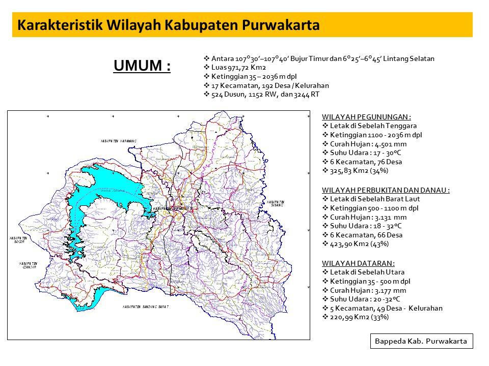  Antara 107°30'–107°40' Bujur Timur dan 6°25'–6°45' Lintang Selatan  Luas 971,72 Km2  Ketinggian 35 – 2036 m dpl  17 Kecamatan, 192 Desa / Kelurah