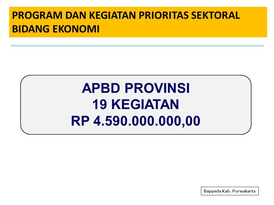 PROGRAM DAN KEGIATAN PRIORITAS SEKTORAL BIDANG EKONOMI Bappeda Kab. Purwakarta APBD PROVINSI 19 KEGIATAN RP 4.590.000.000,00