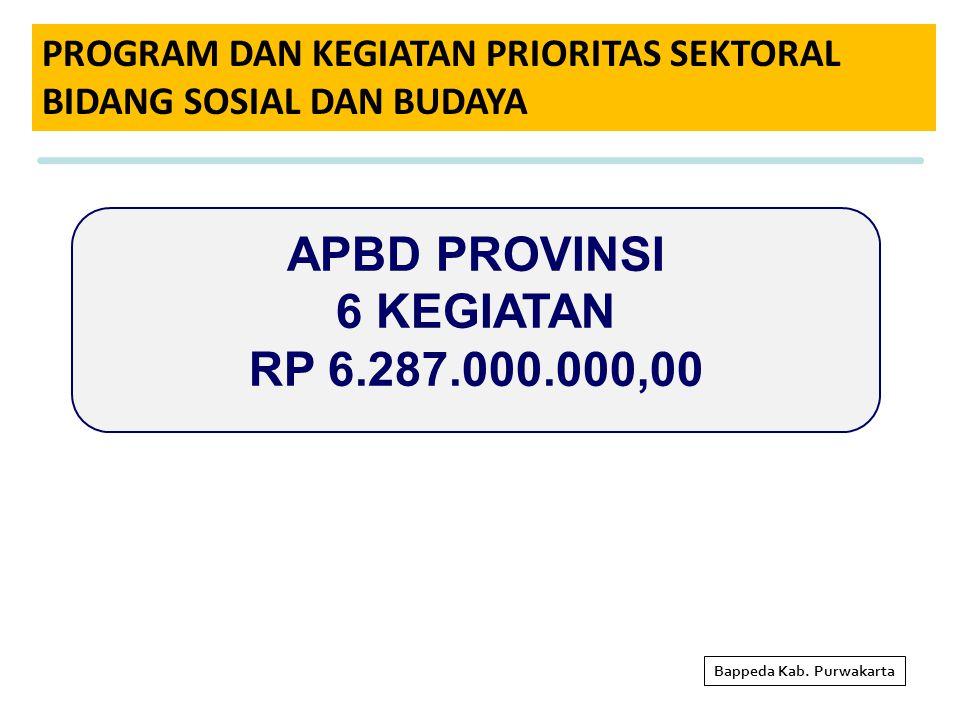PROGRAM DAN KEGIATAN PRIORITAS SEKTORAL BIDANG SOSIAL DAN BUDAYA Bappeda Kab. Purwakarta APBD PROVINSI 6 KEGIATAN RP 6.287.000.000,00