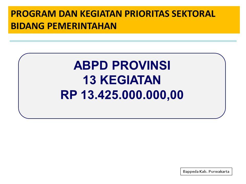 PROGRAM DAN KEGIATAN PRIORITAS SEKTORAL BIDANG PEMERINTAHAN Bappeda Kab. Purwakarta ABPD PROVINSI 13 KEGIATAN RP 13.425.000.000,00