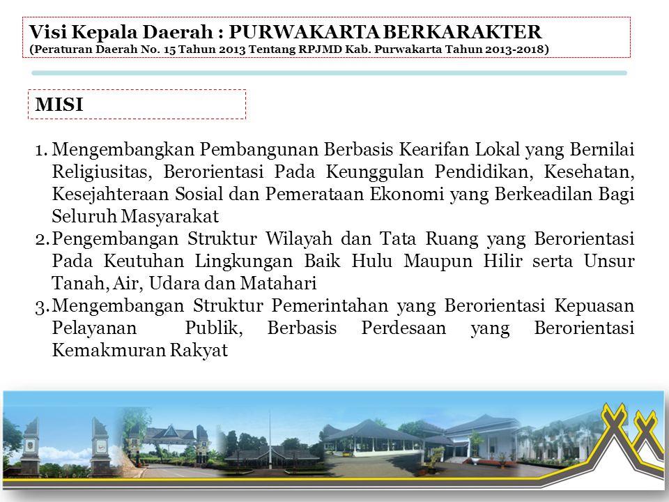 Visi Kepala Daerah : PURWAKARTA BERKARAKTER (Peraturan Daerah No. 15 Tahun 2013 Tentang RPJMD Kab. Purwakarta Tahun 2013-2018) MISI 1.Mengembangkan Pe