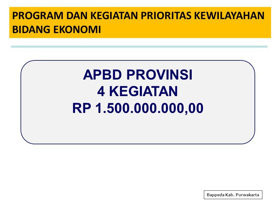 PROGRAM DAN KEGIATAN PRIORITAS KEWILAYAHAN BIDANG EKONOMI Bappeda Kab. Purwakarta APBD PROVINSI 4 KEGIATAN RP 1.500.000.000,00