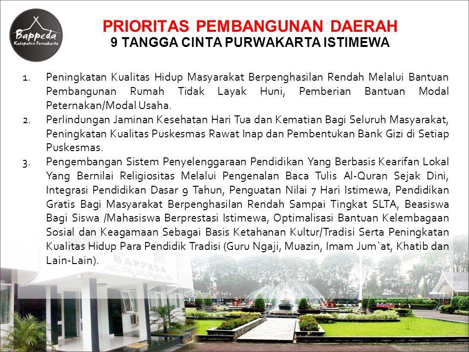 PRIORITAS PEMBANGUNAN DAERAH 9 TANGGA CINTA PURWAKARTA ISTIMEWA 1.Peningkatan Kualitas Hidup Masyarakat Berpenghasilan Rendah Melalui Bantuan Pembangu