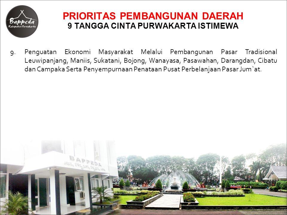 PROGRAM DAN KEGIATAN PRIORITAS KEWILAYAHAN BIDANG FISIK DAN PRASARANA Tematik Kewilayahan : Pengembangan Wisata Sejarah dan Wisata Pilgrimage (Ziarah) NoProgram/KegiatanSasaranVolume Lokasi (Kec, Desa/Kel) Biaya (Rp)OPD (1)(2)(3)(4)(5)(6)(7) 1Program Pengembangan Destinasi Wisata : 1Penataan Obyek Wisata Situ Wanayasa Terlaksananya Penataan Obyek Wisata Situ Wanayasa 1 PaketWanayasa 3,000,000,000 Dinas Perhubungan, Pariwisata, Pos dan Telekomunikasi Kabupaten Purwakarta 2Penataan Obyek Wisata Gunung Parang Terlaksananya Penataan Obyek Wisata Gunung Parang 1 PaketSukatani 2,000,000,000 Dinas Perhubungan, Pariwisata, Pos dan Telekomunikasi Kabupaten Purwakarta JUMLAH 5,000,000,000