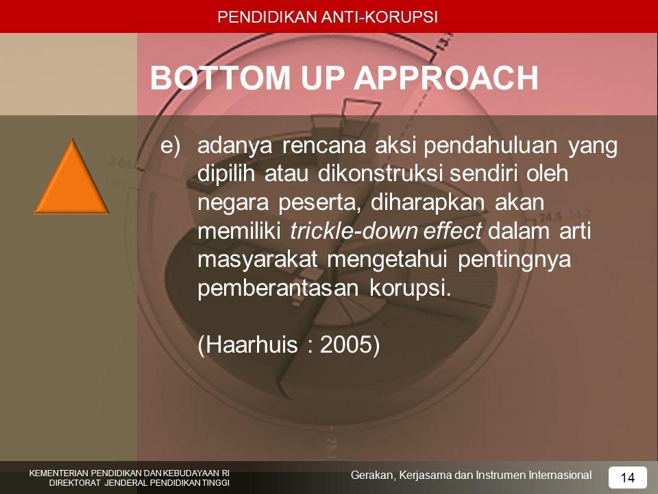PENDIDIKAN ANTI-KORUPSI BOTTOM UP APPROACH e)adanya rencana aksi pendahuluan yang dipilih atau dikonstruksi sendiri oleh negara peserta, diharapkan ak