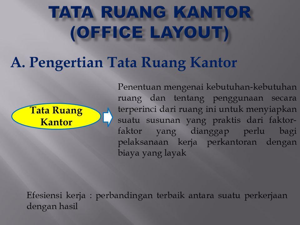 A. Pengertian Tata Ruang Kantor Tata Ruang Kantor Penentuan mengenai kebutuhan-kebutuhan ruang dan tentang penggunaan secara terperinci dari ruang ini