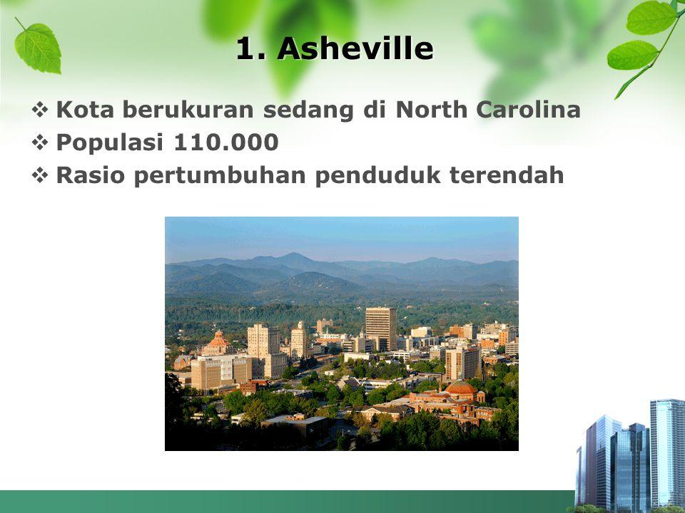 1. Asheville  Kota berukuran sedang di North Carolina  Populasi 110.000  Rasio pertumbuhan penduduk terendah
